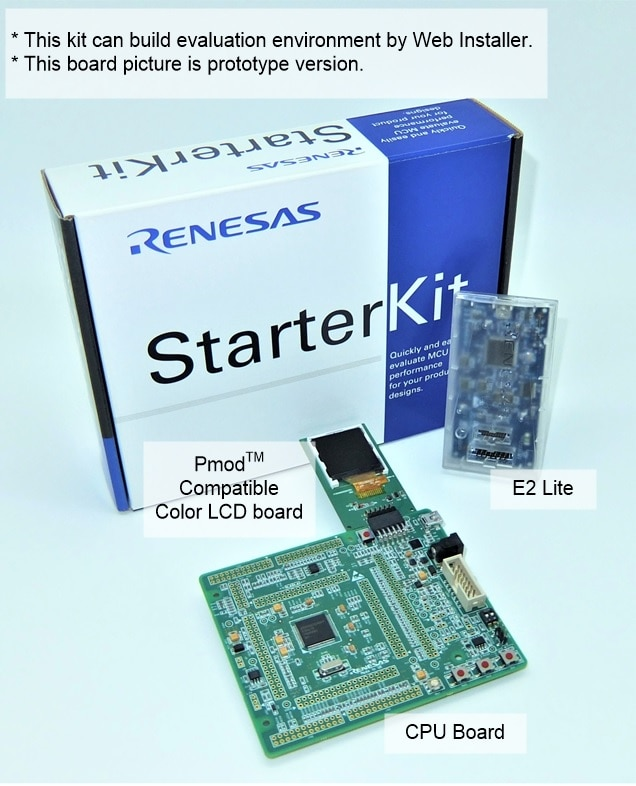Renesas Starter Kit for RX66T (暗号機能なし) RTK50566T0S00000BE_01