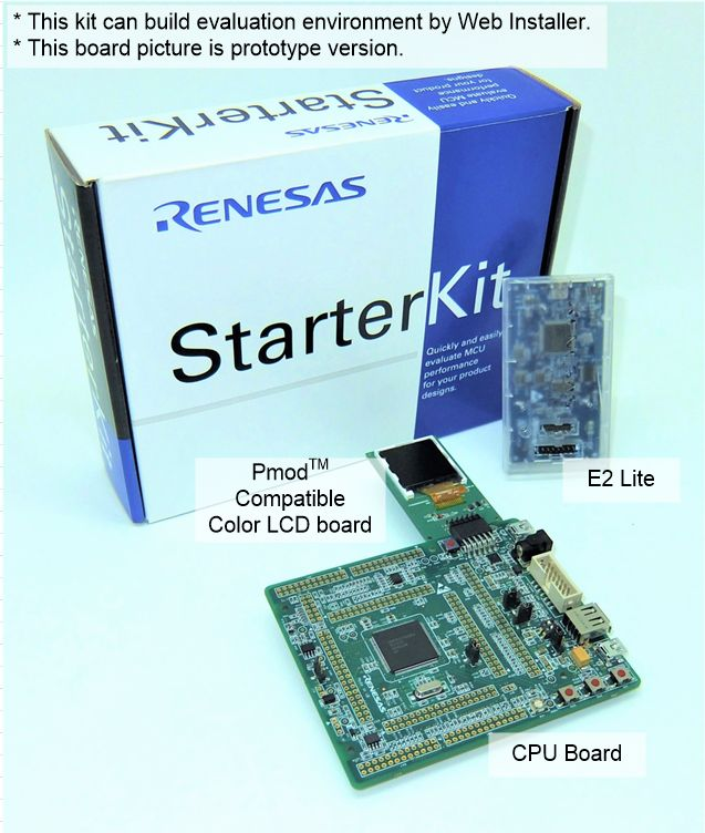 Renesas Starter Kit for RX72T (暗号機能なし) RTK5572TKCS00000BE